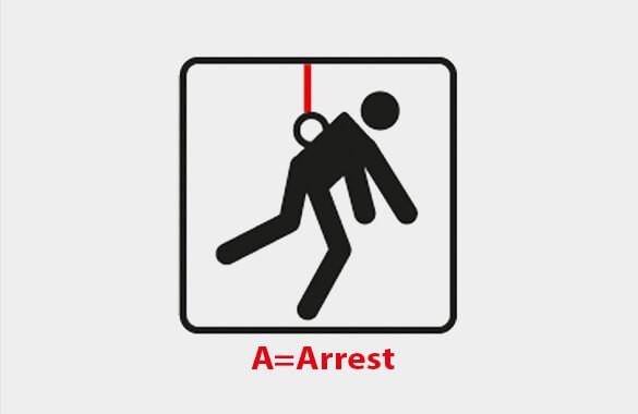 Fallskyddsguide Fallskyddssystem