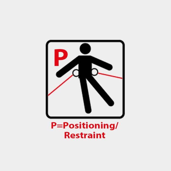 Fallskyddsguide – Stödutrustning & begränsningssystem